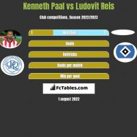 Kenneth Paal vs Ludovit Reis h2h player stats