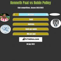 Kenneth Paal vs Robin Polley h2h player stats