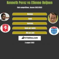Kenneth Perez vs Etienne Reijnen h2h player stats
