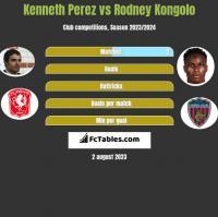 Kenneth Perez vs Rodney Kongolo h2h player stats