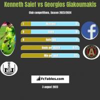 Kenneth Saief vs Georgios Giakoumakis h2h player stats