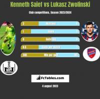 Kenneth Saief vs Łukasz Zwoliński h2h player stats