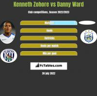 Kenneth Zohore vs Danny Ward h2h player stats