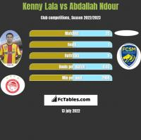Kenny Lala vs Abdallah Ndour h2h player stats