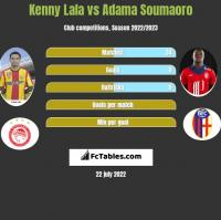 Kenny Lala vs Adama Soumaoro h2h player stats