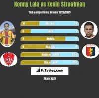 Kenny Lala vs Kevin Strootman h2h player stats