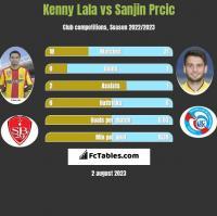 Kenny Lala vs Sanjin Prcic h2h player stats