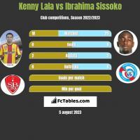 Kenny Lala vs Ibrahima Sissoko h2h player stats