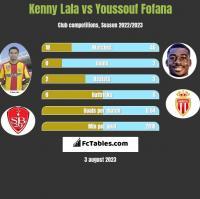 Kenny Lala vs Youssouf Fofana h2h player stats