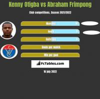 Kenny Otigba vs Abraham Frimpong h2h player stats