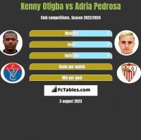 Kenny Otigba vs Adria Pedrosa h2h player stats