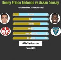 Kenny Prince Redondo vs Assan Ceesay h2h player stats