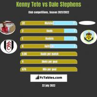 Kenny Tete vs Dale Stephens h2h player stats