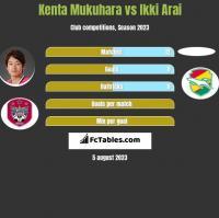 Kenta Mukuhara vs Ikki Arai h2h player stats