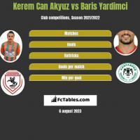 Kerem Can Akyuz vs Baris Yardimci h2h player stats