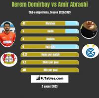 Kerem Demirbay vs Amir Abrashi h2h player stats