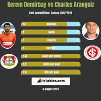 Kerem Demirbay vs Charles Aranguiz h2h player stats