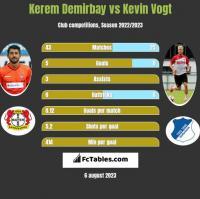 Kerem Demirbay vs Kevin Vogt h2h player stats