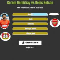 Kerem Demirbay vs Reiss Nelson h2h player stats