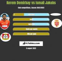 Kerem Demirbay vs Ismail Jakobs h2h player stats