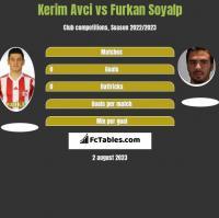 Kerim Avci vs Furkan Soyalp h2h player stats