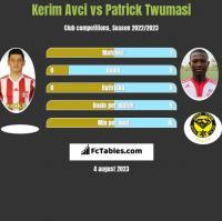 Kerim Avci vs Patrick Twumasi h2h player stats