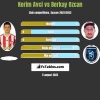 Kerim Avci vs Berkay Ozcan h2h player stats