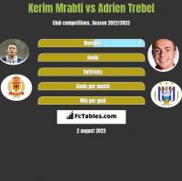 Kerim Mrabti vs Adrien Trebel h2h player stats