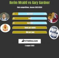 Kerim Mrabti vs Gary Gardner h2h player stats