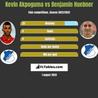 Kevin Akpoguma vs Benjamin Huebner h2h player stats