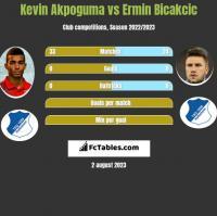Kevin Akpoguma vs Ermin Bicakcić h2h player stats
