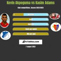 Kevin Akpoguma vs Kasim Adams h2h player stats