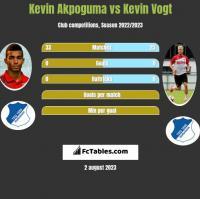 Kevin Akpoguma vs Kevin Vogt h2h player stats