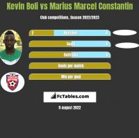 Kevin Boli vs Marius Marcel Constantin h2h player stats