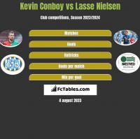 Kevin Conboy vs Lasse Nielsen h2h player stats