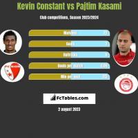 Kevin Constant vs Pajtim Kasami h2h player stats