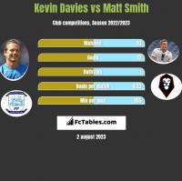 Kevin Davies vs Matt Smith h2h player stats