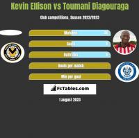 Kevin Ellison vs Toumani Diagouraga h2h player stats