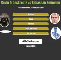 Kevin Grosskreutz vs Sebastian Neumann h2h player stats