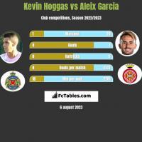Kevin Hoggas vs Aleix Garcia h2h player stats