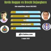 Kevin Hoggas vs Brecht Dejaeghere h2h player stats