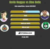 Kevin Hoggas vs Dino Hotic h2h player stats