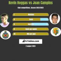 Kevin Hoggas vs Joan Campins h2h player stats