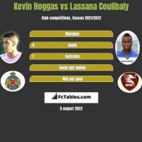 Kevin Hoggas vs Lassana Coulibaly h2h player stats