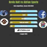 Kevin Holt vs Adrian Sporle h2h player stats