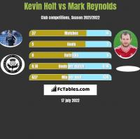 Kevin Holt vs Mark Reynolds h2h player stats