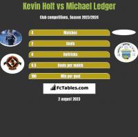 Kevin Holt vs Michael Ledger h2h player stats