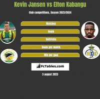 Kevin Jansen vs Elton Kabangu h2h player stats