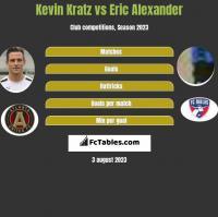 Kevin Kratz vs Eric Alexander h2h player stats