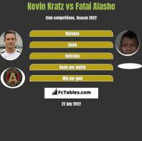 Kevin Kratz vs Fatai Alashe h2h player stats